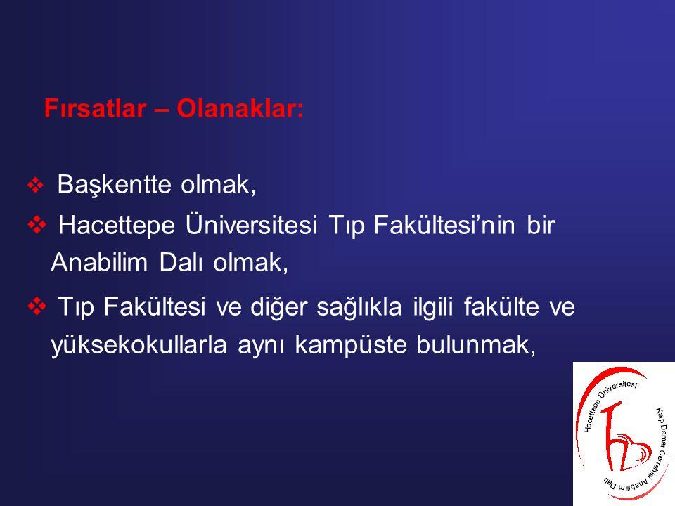 Fırsatlar – Olanaklar:  Başkentte olmak,  Hacettepe Üniversitesi Tıp Fakültesi'nin bir Anabilim Dalı olmak,  Tıp Fakültesi ve diğer sağlıkla ilgili