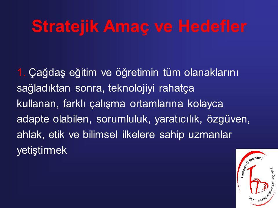 Stratejik Amaç ve Hedefler 1.