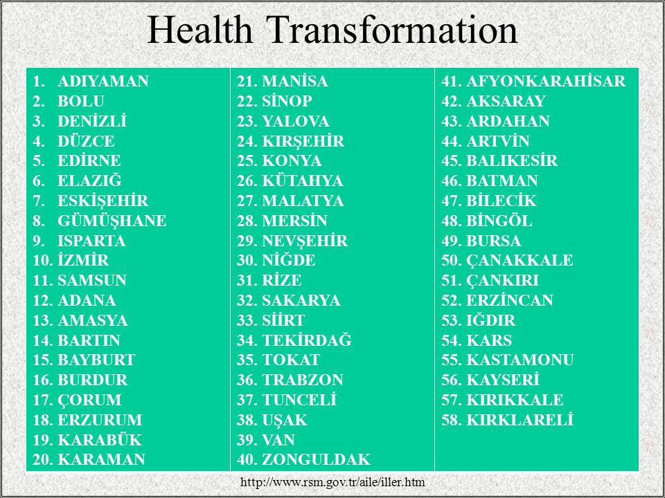 Health Transformation 11 http://www.rsm.gov.tr/aile/iller.htm 1.ADIYAMAN 2.BOLU 3.DENİZLİ 4.DÜZCE 5.EDİRNE 6.ELAZIĞ 7.ESKİŞEHİR 8.GÜMÜŞHANE 9.ISPARTA 10.İZMİR 11.SAMSUN 12.ADANA 13.AMASYA 14.BARTIN 15.BAYBURT 16.BURDUR 17.ÇORUM 18.ERZURUM 19.KARABÜK 20.KARAMAN 21.MANİSA 22.SİNOP 23.YALOVA 24.KIRŞEHİR 25.KONYA 26.KÜTAHYA 27.MALATYA 28.MERSİN 29.NEVŞEHİR 30.NİĞDE 31.RİZE 32.SAKARYA 33.SİİRT 34.TEKİRDAĞ 35.TOKAT 36.TRABZON 37.TUNCELİ 38.UŞAK 39.VAN 40.ZONGULDAK 41.AFYONKARAHİSAR 42.AKSARAY 43.ARDAHAN 44.ARTVİN 45.BALIKESİR 46.BATMAN 47.BİLECİK 48.BİNGÖL 49.BURSA 50.ÇANAKKALE 51.ÇANKIRI 52.ERZİNCAN 53.IĞDIR 54.KARS 55.KASTAMONU 56.KAYSERİ 57.KIRIKKALE 58.KIRKLARELİ