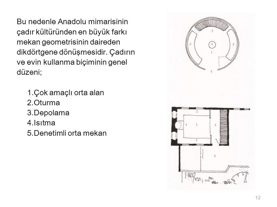 Bu nedenle Anadolu mimarisinin çadır kültüründen en büyük farkı mekan geometrisinin daireden dikdörtgene dönüşmesidir. Çadırın ve evin kullanma biçimi