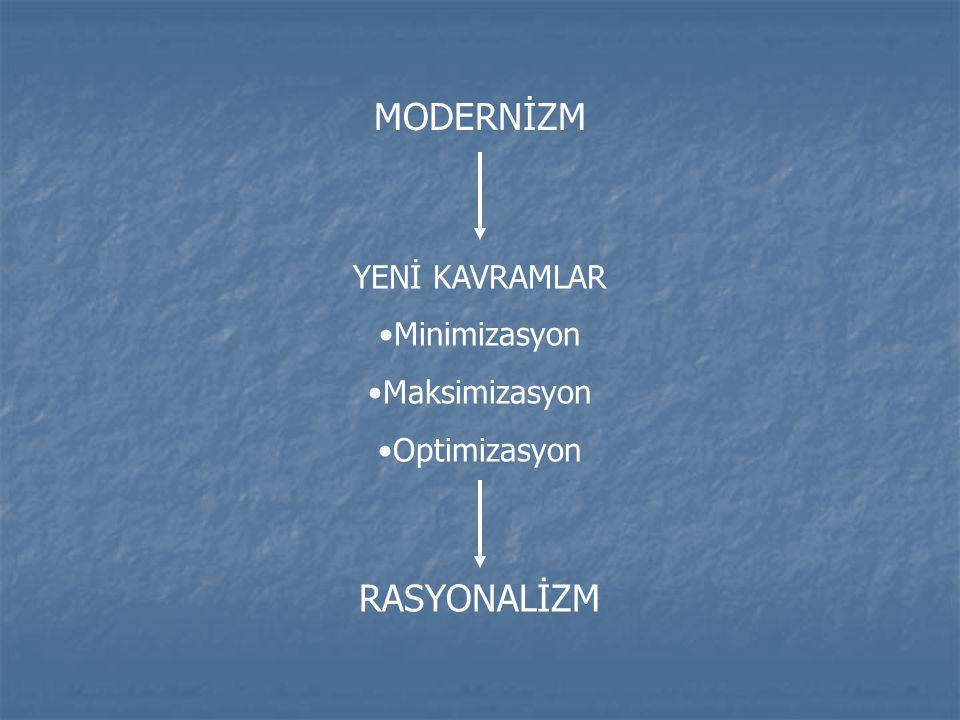MODERNİZM YENİ KAVRAMLAR Minimizasyon Maksimizasyon Optimizasyon RASYONALİZM