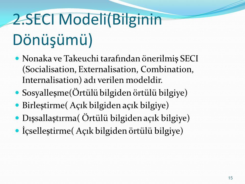2.SECI Modeli(Bilginin Dönüşümü) Nonaka ve Takeuchi tarafından önerilmiş SECI (Socialisation, Externalisation, Combination, Internalisation) adı verilen modeldir.