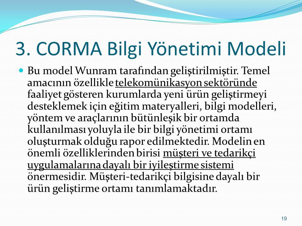 3. CORMA Bilgi Yönetimi Modeli Bu model Wunram tarafından geliştirilmiştir. Temel amacının özellikle telekomünikasyon sektöründe faaliyet gösteren kur