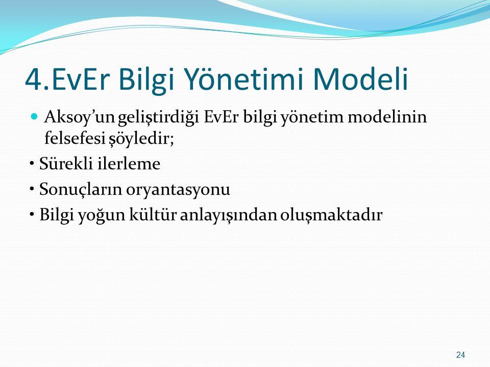 4.EvEr Bilgi Yönetimi Modeli Aksoy'un geliştirdiği EvEr bilgi yönetim modelinin felsefesi şöyledir; Sürekli ilerleme Sonuçların oryantasyonu Bilgi yoğun kültür anlayışından oluşmaktadır 24