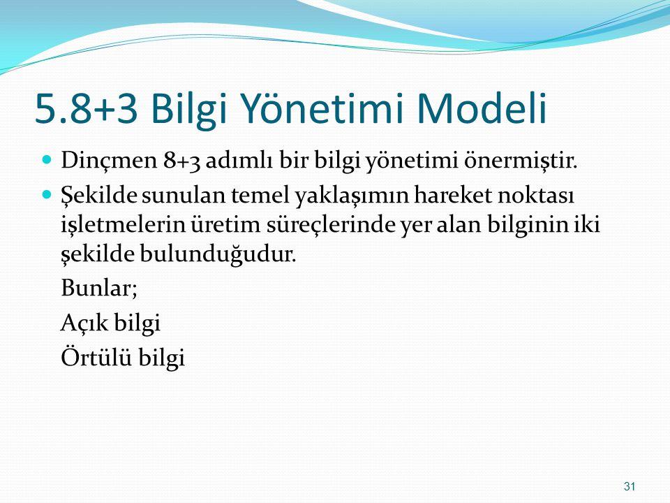 31 5.8+3 Bilgi Yönetimi Modeli Dinçmen 8+3 adımlı bir bilgi yönetimi önermiştir. Şekilde sunulan temel yaklaşımın hareket noktası işletmelerin üretim