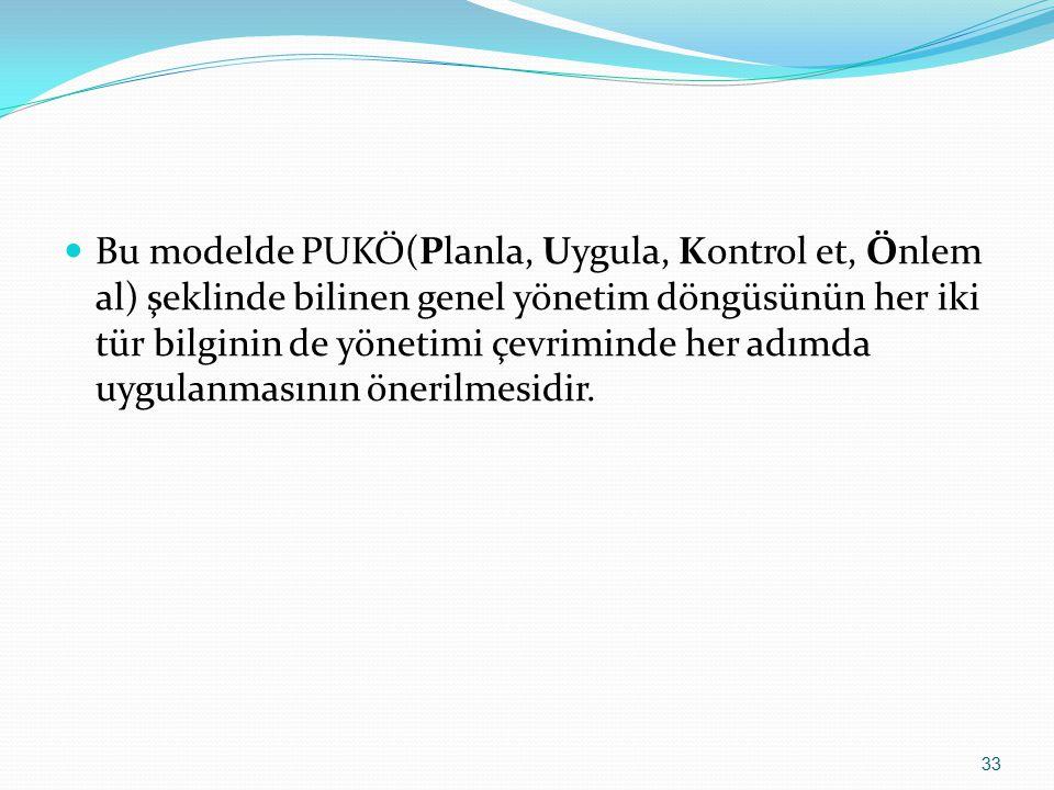 33 Bu modelde PUKÖ(Planla, Uygula, Kontrol et, Önlem al) şeklinde bilinen genel yönetim döngüsünün her iki tür bilginin de yönetimi çevriminde her adımda uygulanmasının önerilmesidir.