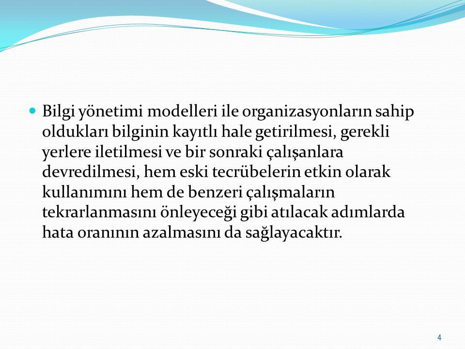 55 Nasseri Bilgi Yönetimi Modeli Bu modelde sadece bilgi yönetimine değil aynı zamanda bilgi yönetimi aktivitelerinin ölçülmesi ve değerlendirilmesine de dikkatler çekilmektedir.