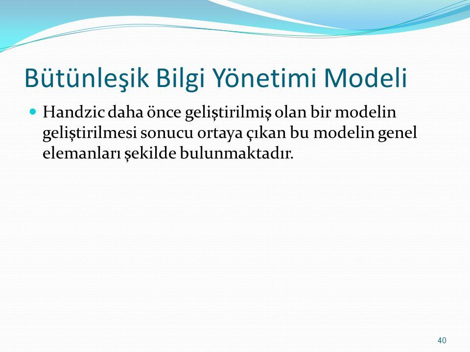40 Bütünleşik Bilgi Yönetimi Modeli Handzic daha önce geliştirilmiş olan bir modelin geliştirilmesi sonucu ortaya çıkan bu modelin genel elemanları şe