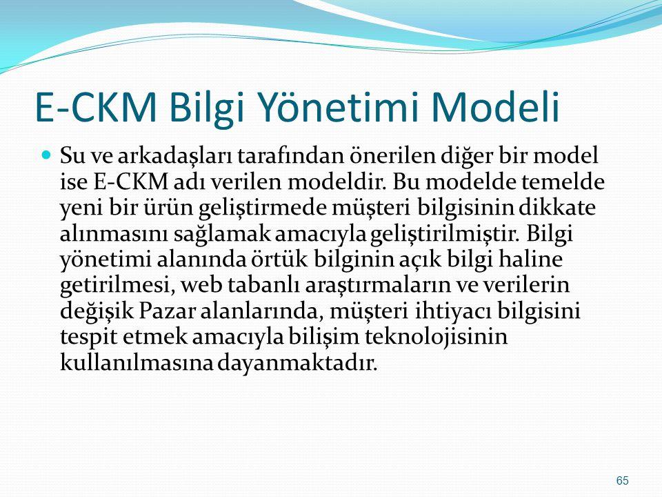 65 E-CKM Bilgi Yönetimi Modeli Su ve arkadaşları tarafından önerilen diğer bir model ise E-CKM adı verilen modeldir. Bu modelde temelde yeni bir ürün