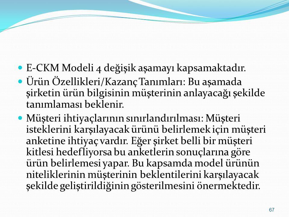67 E-CKM Modeli 4 değişik aşamayı kapsamaktadır. Ürün Özellikleri/Kazanç Tanımları: Bu aşamada şirketin ürün bilgisinin müşterinin anlayacağı şekilde