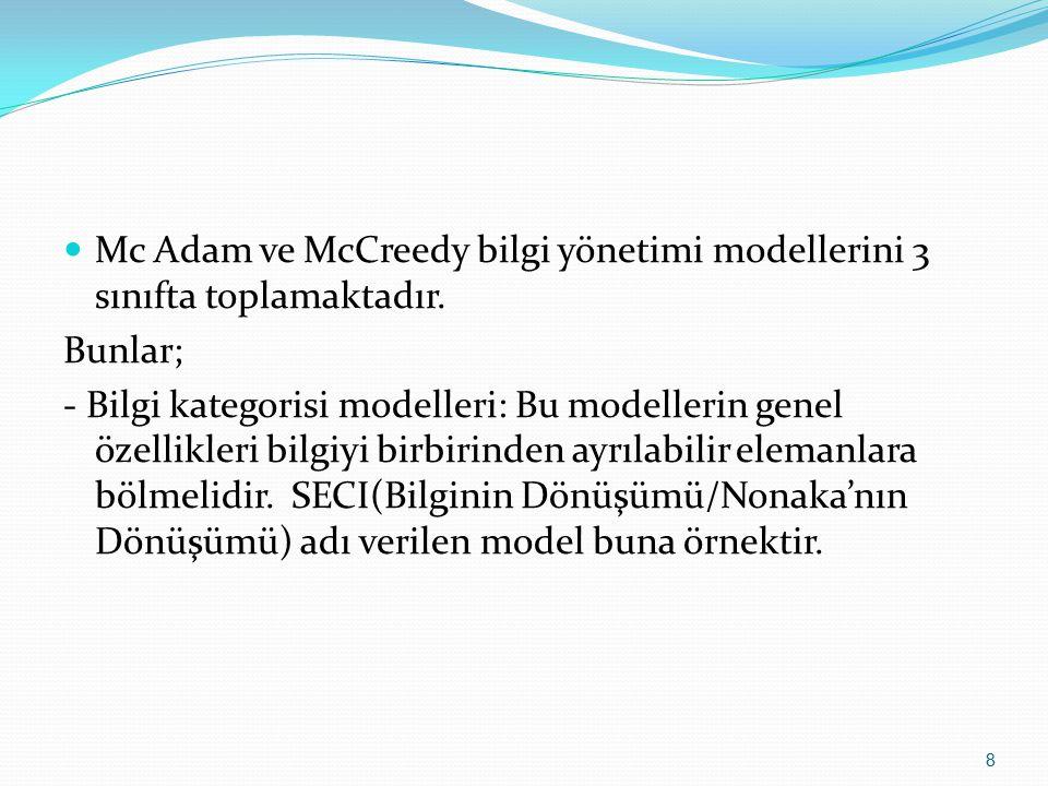 Mc Adam ve McCreedy bilgi yönetimi modellerini 3 sınıfta toplamaktadır. Bunlar; - Bilgi kategorisi modelleri: Bu modellerin genel özellikleri bilgiyi