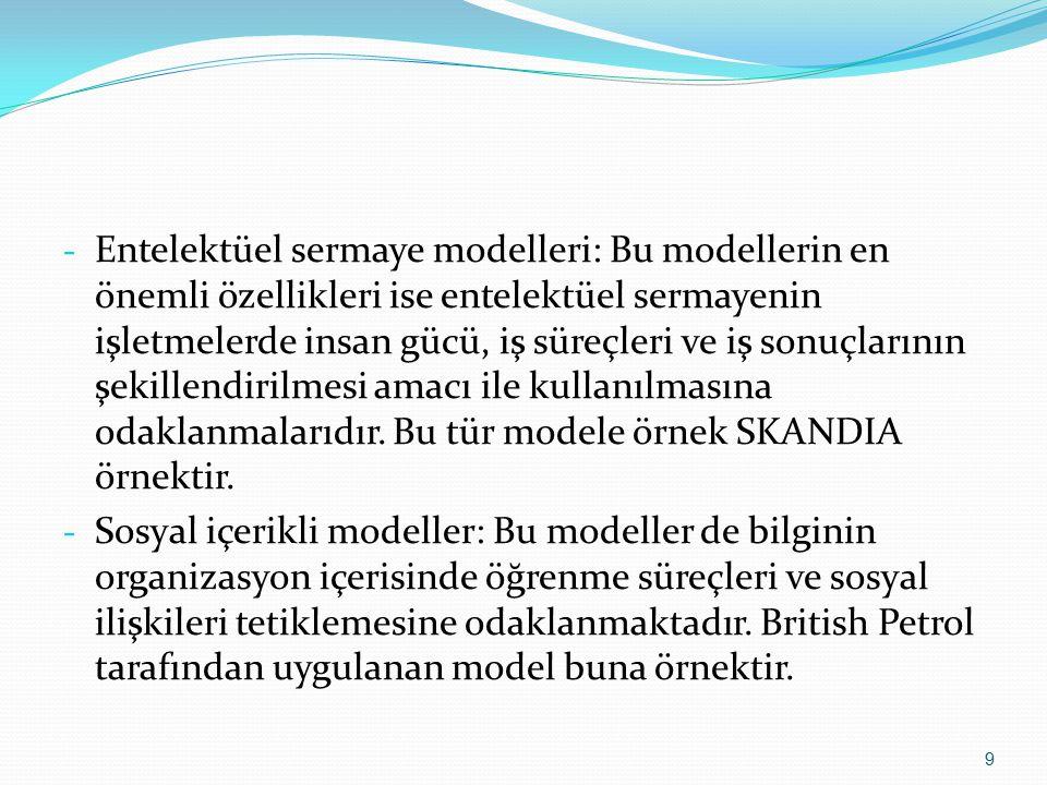 - Entelektüel sermaye modelleri: Bu modellerin en önemli özellikleri ise entelektüel sermayenin işletmelerde insan gücü, iş süreçleri ve iş sonuçlarının şekillendirilmesi amacı ile kullanılmasına odaklanmalarıdır.