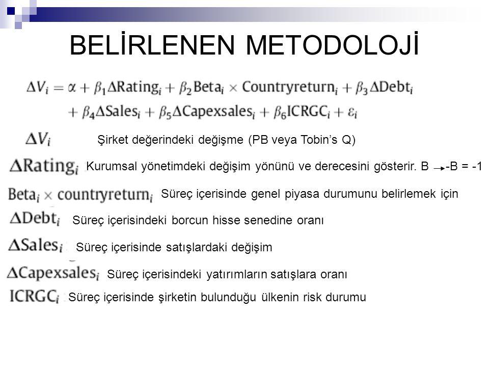 BELİRLENEN METODOLOJİ Şirket değerindeki değişme (PB veya Tobin's Q) Kurumsal yönetimdeki değişim yönünü ve derecesini gösterir. B -B = -1 Süreç içeri