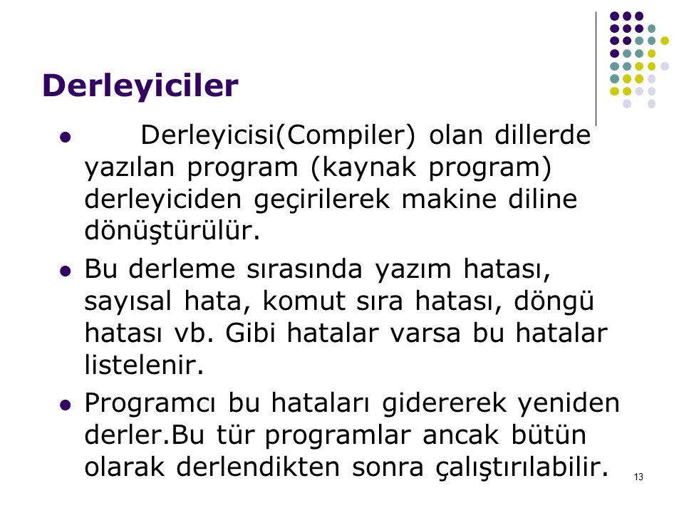 13 Derleyiciler Derleyicisi(Compiler) olan dillerde yazılan program (kaynak program) derleyiciden geçirilerek makine diline dönüştürülür.