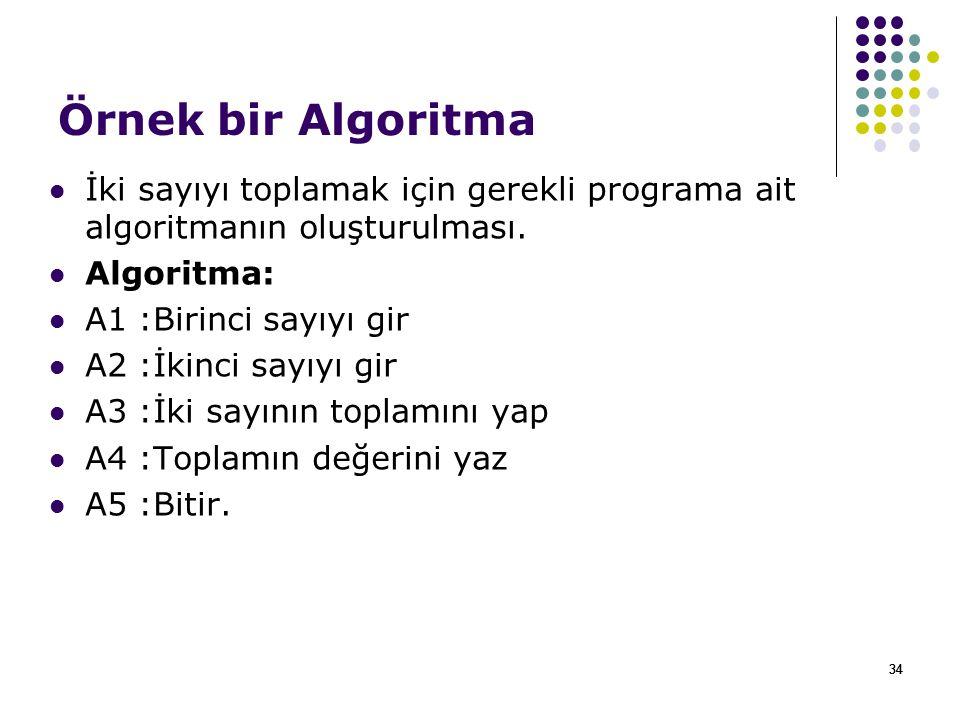 34 Örnek bir Algoritma İki sayıyı toplamak için gerekli programa ait algoritmanın oluşturulması. Algoritma: A1 :Birinci sayıyı gir A2 :İkinci sayıyı g