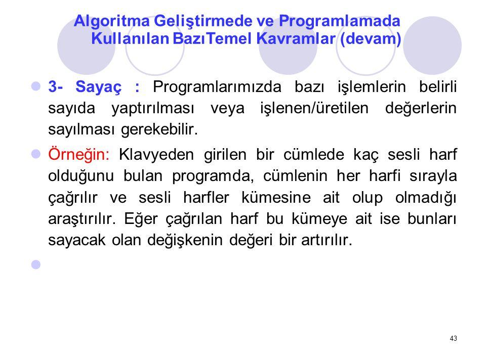 Algoritma Geliştirmede ve Programlamada Kullanılan BazıTemel Kavramlar (devam) 3- Sayaç : Programlarımızda bazı işlemlerin belirli sayıda yaptırılması veya işlenen/üretilen değerlerin sayılması gerekebilir.
