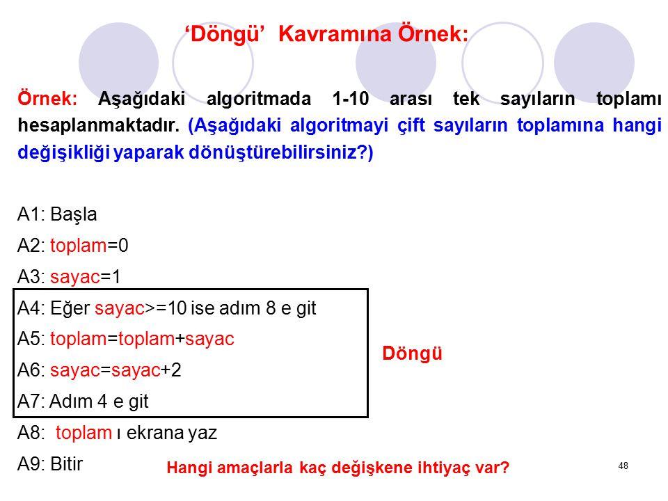 Örnek: Aşağıdaki algoritmada 1-10 arası tek sayıların toplamı hesaplanmaktadır. (Aşağıdaki algoritmayi çift sayıların toplamına hangi değişikliği yapa
