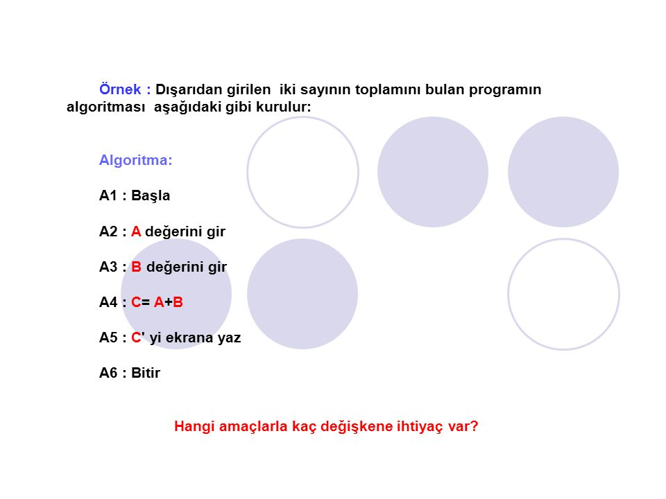 Örnek : Dışarıdan girilen iki sayının toplamını bulan programın algoritması aşağıdaki gibi kurulur: Algoritma: A1 : Başla A2 : A değerini gir A3 : B değerini gir A4 : C= A+B A5 : C yi ekrana yaz A6 : Bitir Hangi amaçlarla kaç değişkene ihtiyaç var?
