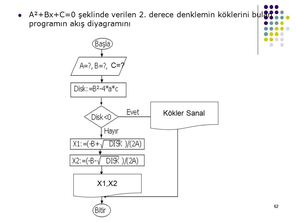 62 A²+Bx+C=0 şeklinde verilen 2. derece denklemin köklerini bulan programın akış diyagramını Kökler Sanal X1,X2 C=?