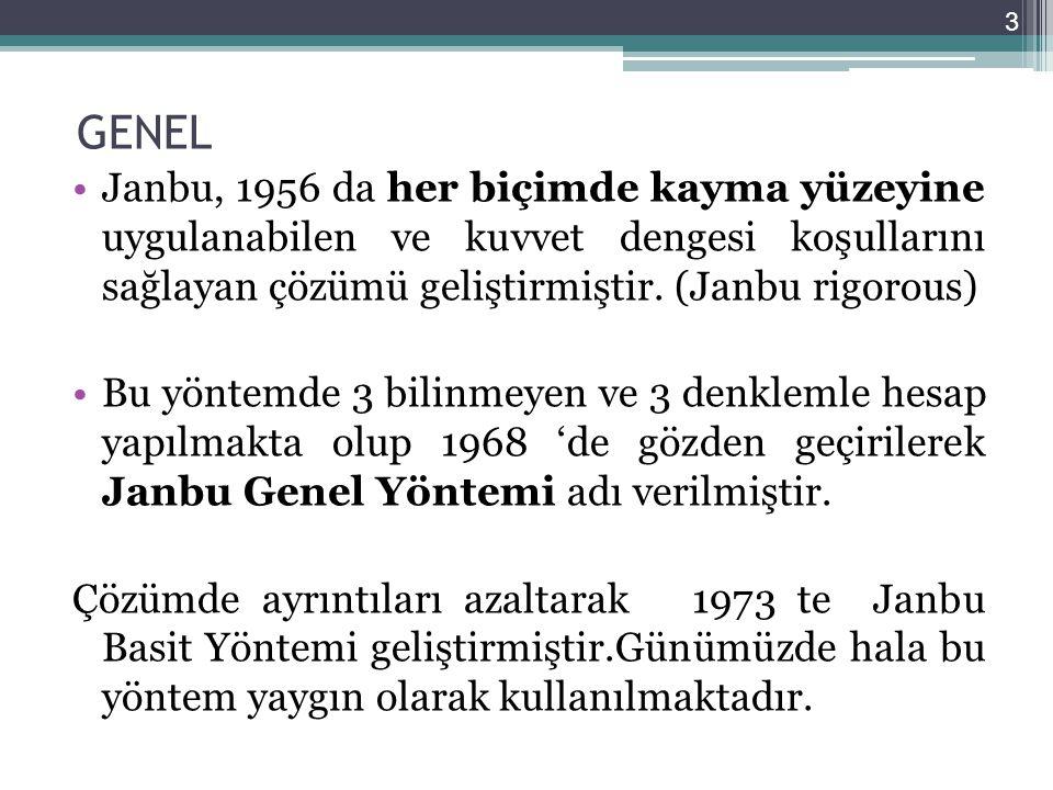 GENEL Janbu, 1956 da her biçimde kayma yüzeyine uygulanabilen ve kuvvet dengesi koşullarını sağlayan çözümü geliştirmiştir.