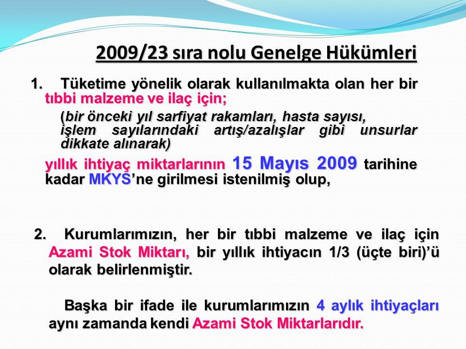 2009/23 sıra nolu Genelge Hükümleri 1.Tüketime yönelik olarak kullanılmakta olan her bir tıbbi malzeme ve ilaç için; 1.Tüketime yönelik olarak kullanılmakta olan her bir tıbbi malzeme ve ilaç için; (bir önceki yıl sarfiyat rakamları, hasta sayısı, işlem sayılarındaki artış/azalışlar gibi unsurlar dikkate alınarak) yıllık ihtiyaç miktarlarının 15 Mayıs 2009 tarihine kadar MKYS'ne girilmesi istenilmiş olup, 2.Kurumlarımızın, her bir tıbbi malzeme ve ilaç için Azami Stok Miktarı, bir yıllık ihtiyacın 1/3 (üçte biri)'ü olarak belirlenmiştir.