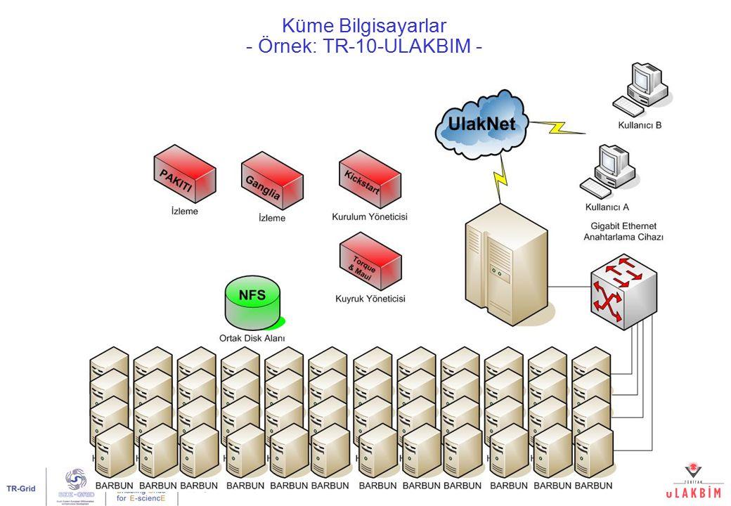 Kullanıcı Eğitimi, Boğaziçi Üniversitesi, İstanbul5/7 Küme Bilgisayarlar - Örnek: TR-10-ULAKBIM -
