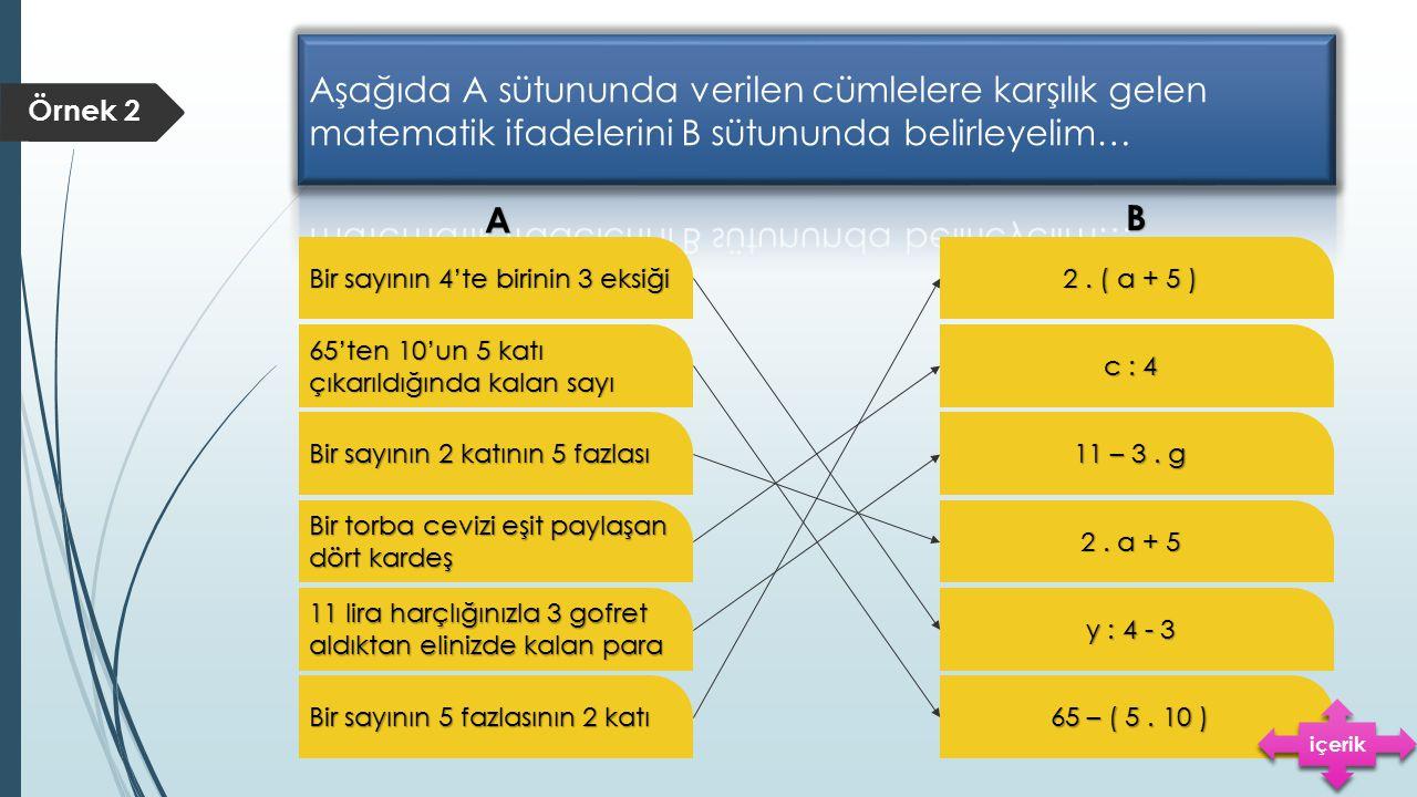 Örnek 2 Bir sayının 4'te birinin 3 eksiği 65'ten 10'un 5 katı çıkarıldığında kalan sayı Bir sayının 2 katının 5 fazlası Bir torba cevizi eşit paylaşan