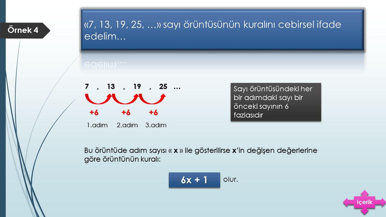 Örnek 4 7, 13, 19, 25 … +6 +6 +6 +6 +6 +6 1.adım 2.adım 3.adım 1.adım 2.adım 3.adım Sayı örüntüsündeki her bir adımdaki sayı bir önceki sayının 6 fazl