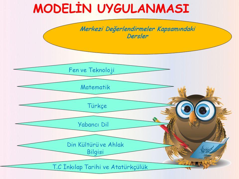 MODELİN UYGULANMASI Merkezi Değerlendirmeler Kapsamındaki Dersler Fen ve Teknoloji Matematik Türkçe Yabancı Dil Din Kültürü ve Ahlak Bilgisi T.C İnkıl