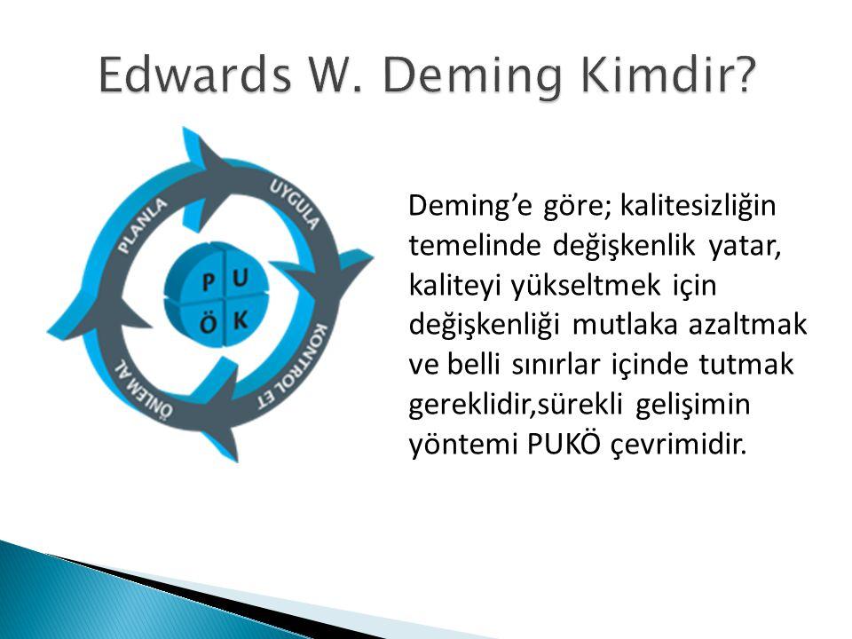 Deming'e göre; kalitesizliğin temelinde değişkenlik yatar, kaliteyi yükseltmek için değişkenliği mutlaka azaltmak ve belli sınırlar içinde tutmak gereklidir,sürekli gelişimin yöntemi PUKÖ çevrimidir.
