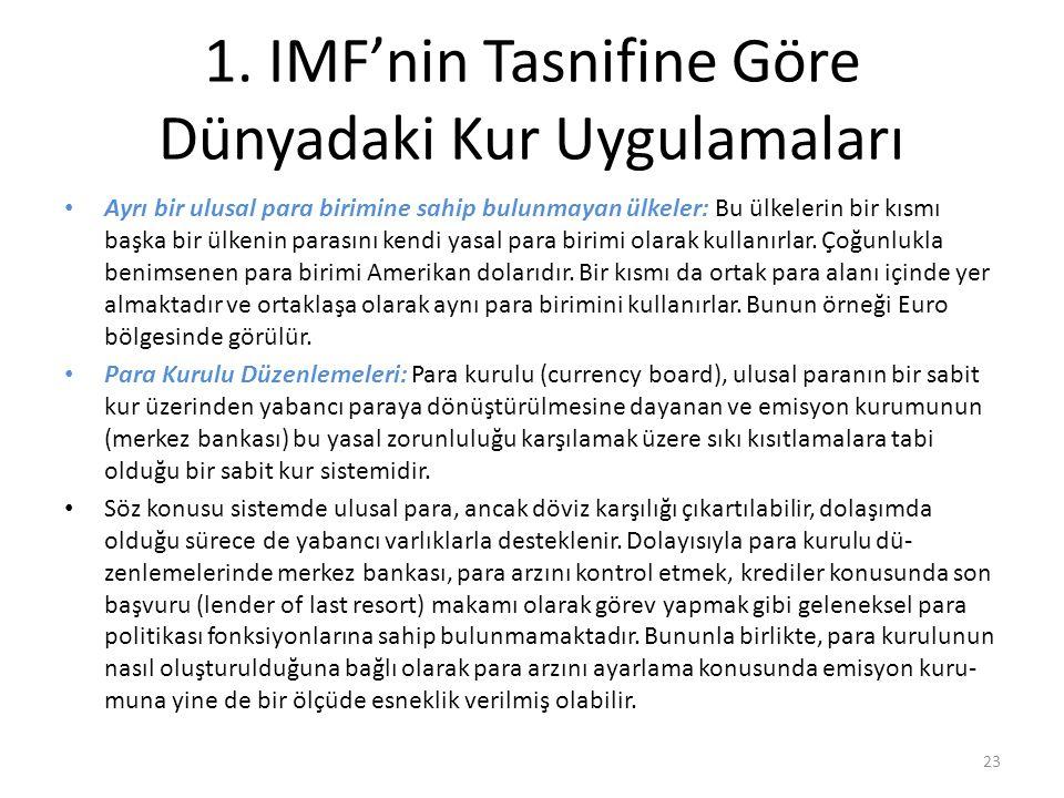 1. IMF'nin Tasnifine Göre Dünyadaki Kur Uygulamaları Ayrı bir ulusal para birimine sahip bulunmayan ülkeler: Bu ülkelerin bir kısmı başka bir ülkenin