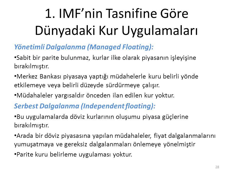 1. IMF'nin Tasnifine Göre Dünyadaki Kur Uygulamaları Yönetimli Dalgalanma (Managed Floating): Sabit bir parite bulunmaz, kurlar ilke olarak piyasanın
