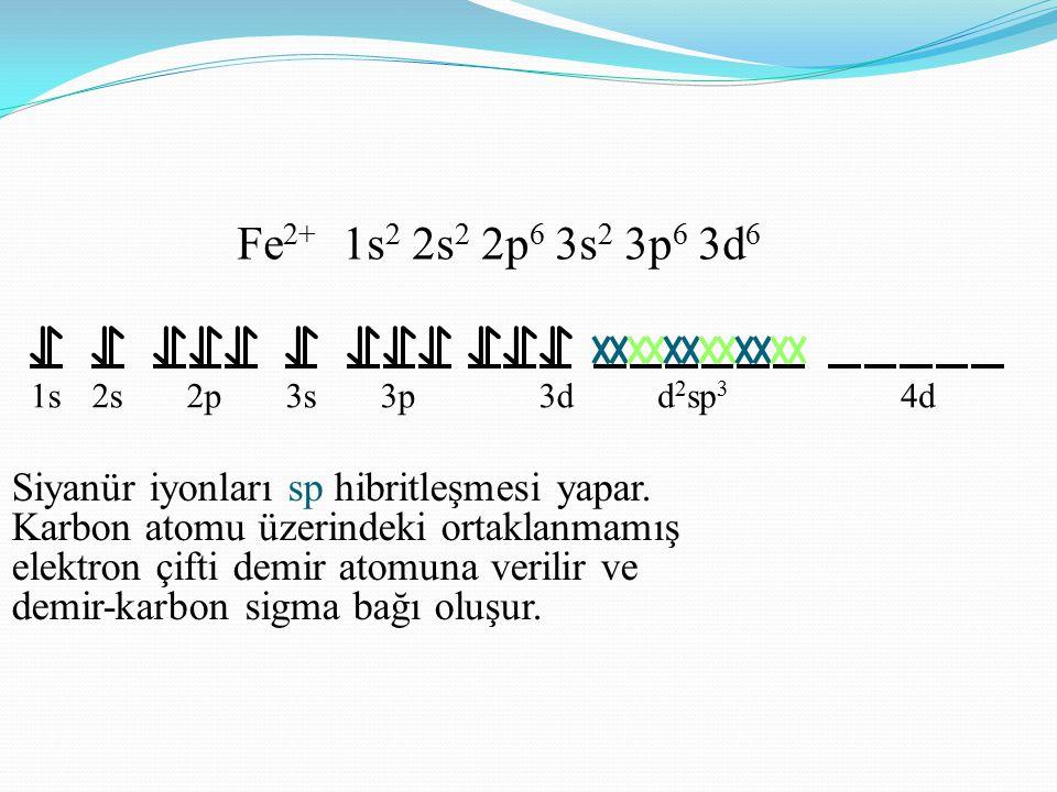 Siyanür iyonları sp hibritleşmesi yapar. Karbon atomu üzerindeki ortaklanmamış elektron çifti demir atomuna verilir ve demir-karbon sigma bağı oluşur.