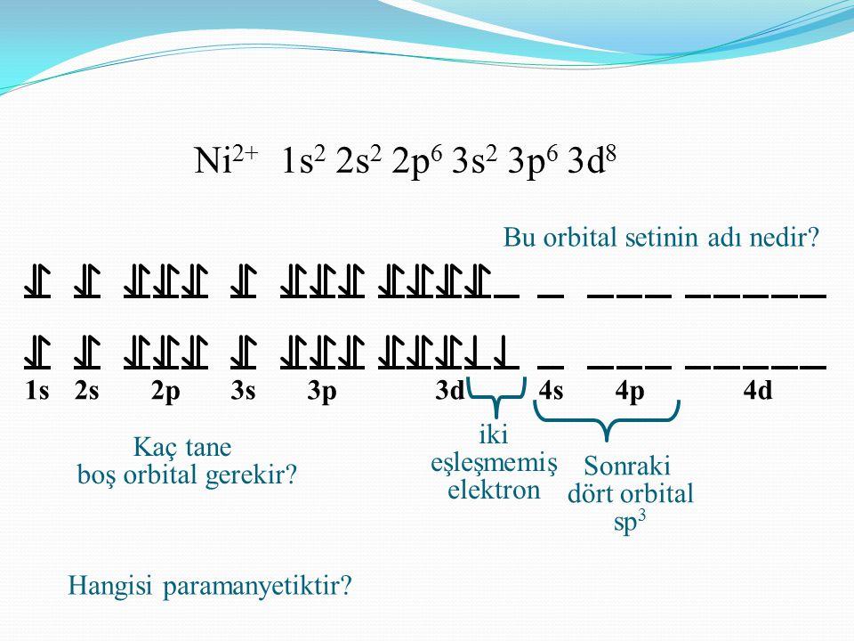 1s2s2p3s3p3d4s4p4d Ni 2+ 1s 2 2s 2 2p 6 3s 2 3p 6 3d 8 Hangisi paramanyetiktir? Kaç tane boş orbital gerekir? Sonraki dört orbital sp 3 Bu orbital set
