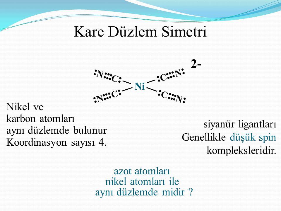 Kare Düzlem Simetri 2- C N C N N C N C Ni Nikel ve karbon atomları aynı düzlemde bulunur Koordinasyon sayısı 4. siyanür ligantları Genellikle düşük sp