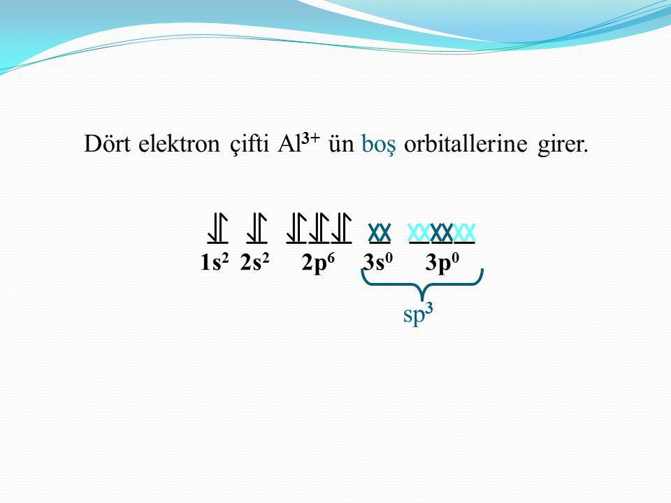 Dört elektron çifti Al 3+ ün boş orbitallerine girer. 1s 2 2s 2 2p 6 3s 0 3p 0 sp 3