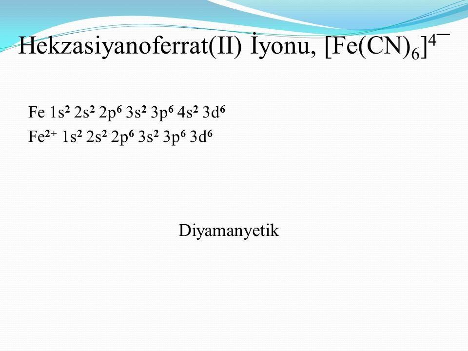 Hekzasiyanoferrat(II) İyonu, [Fe(CN) 6 ] 4 ¯ Fe 1s 2 2s 2 2p 6 3s 2 3p 6 4s 2 3d 6 Fe 2+ 1s 2 2s 2 2p 6 3s 2 3p 6 3d 6 Diyamanyetik