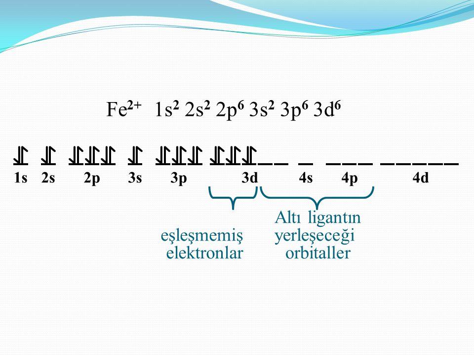 Tetrakloroferrat(III) İyonu [FeCl 4 ] – Yüksek spin kompleksi Paramanyetik (5 elektrona karşılık) Fe 1s 2 2s 2 2p 6 3s 2 3p 6 4s 2 3d 6 Fe 3+ 1s 2 2s 2 2p 6 3s 2 3p 6 3d 5