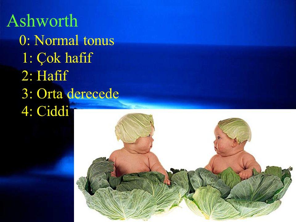 Ashworth 0: Normal tonus 1: Çok hafif 2: Hafif 3: Orta derecede 4: Ciddi