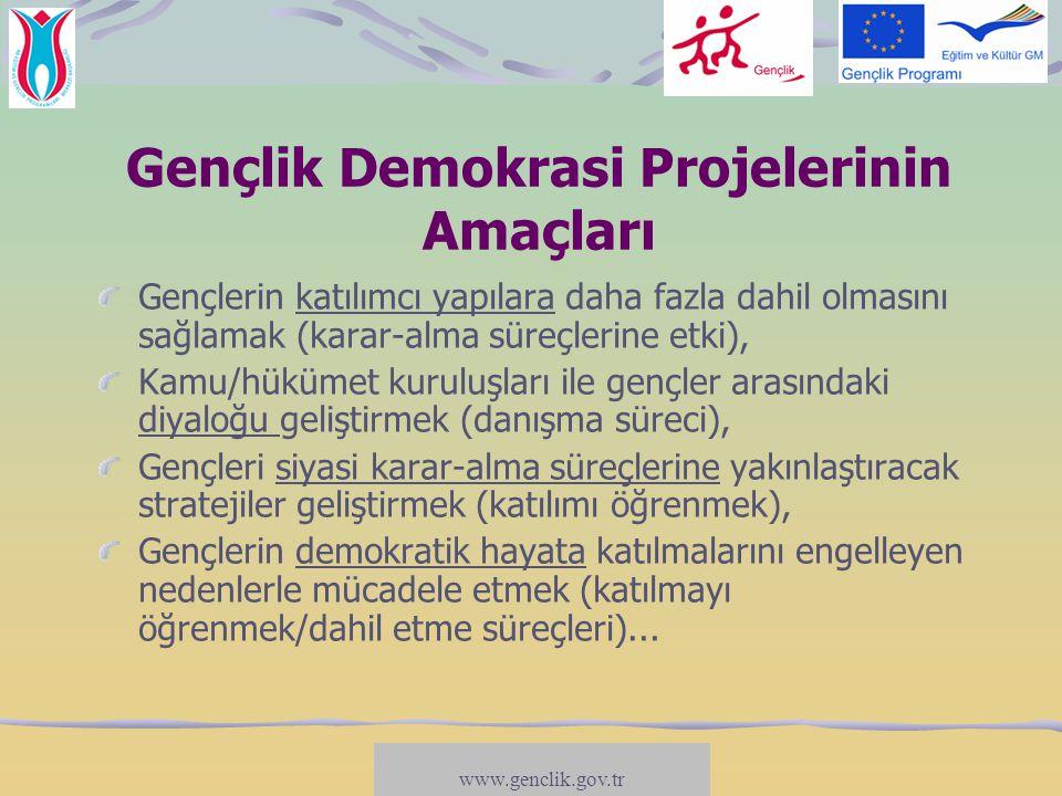 www.salto-youth.net/participation Gençlik Demokrasi Projelerinin Amaçları Gençlerin katılımcı yapılara daha fazla dahil olmasını sağlamak (karar-alma