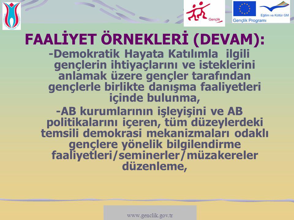 www.salto-youth.net/participation TEMATİK KAVRAM: FAALİYET ÖRNEKLERİ (DEVAM): -Demokratik hayata ve demokratik kurumlara katılım konusunda gençler ile karar-vericiler ya da uzmanlar arasında toplantılar düzenleme, -Demokratik kurumların işleyişini ve karar- vericilerin rollerini canlandırma yöntemiyle ele alan faaliyetler düzenleme (simulasyon faaliyetleri), -Projenin süresiyle bağlantılı olarak yukarıda belirtilen faaliyetler dizisi/faaliyetler bileşimi www.genclik.gov.tr