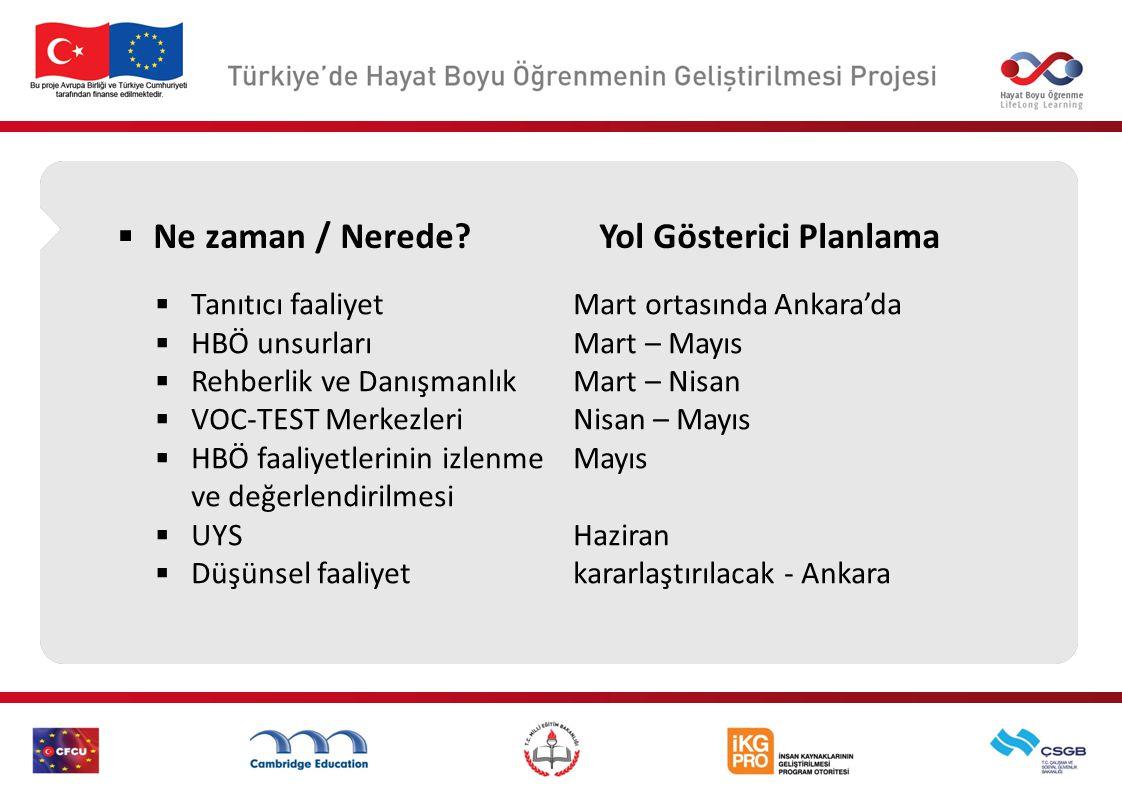  Ne zaman / Nerede? Yol Gösterici Planlama  Tanıtıcı faaliyet Mart ortasında Ankara'da  HBÖ unsurları Mart – Mayıs  Rehberlik ve Danışmanlık Mart