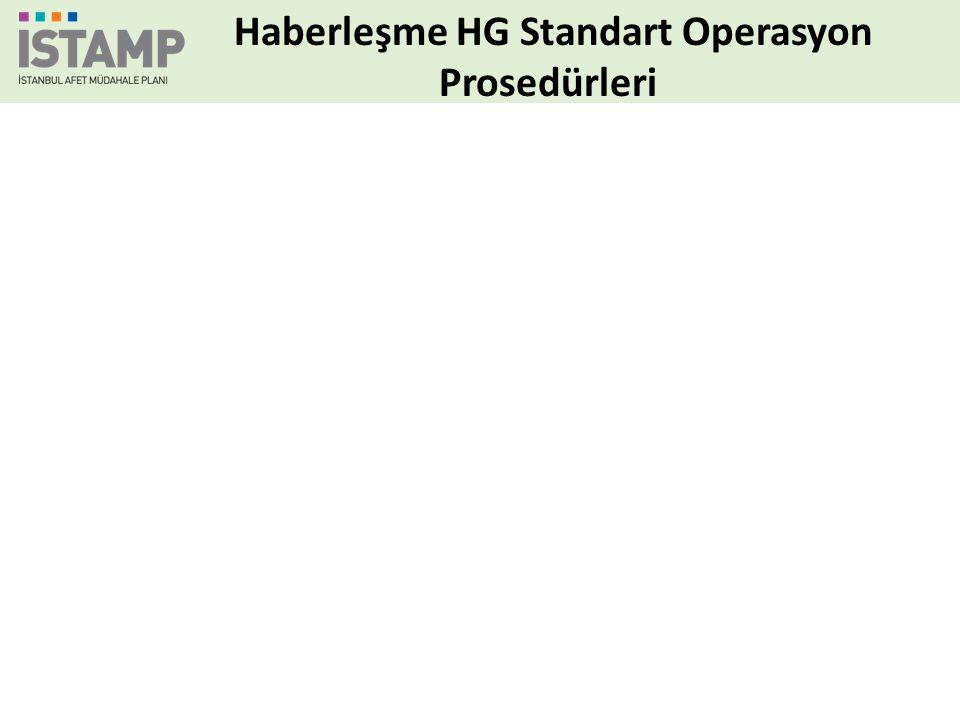 Haberleşme HG Standart Operasyon Prosedürleri