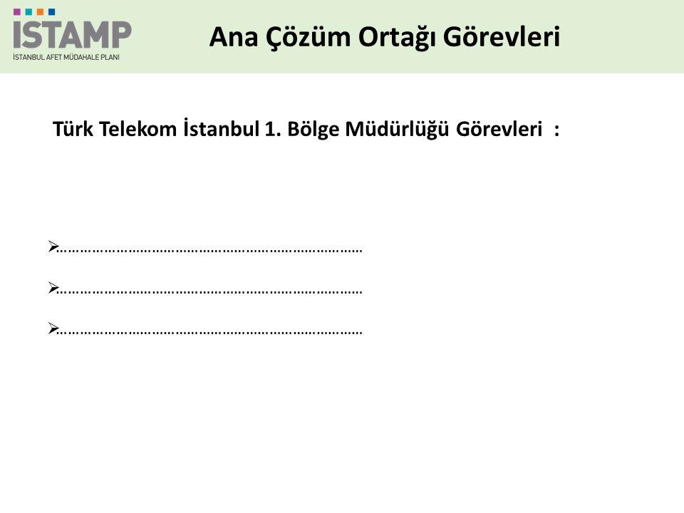 İstanbul Dışından Gelen Haberleşme HG'nu Takviye Edecek Ekipler (Varsa)  Ekip Sayısı  Ekip Türleri  Ekip Özellikleri  Ana Teçhizat ve Malzemesi  Muhtemel Toplanma ve Görev Bölgeleri