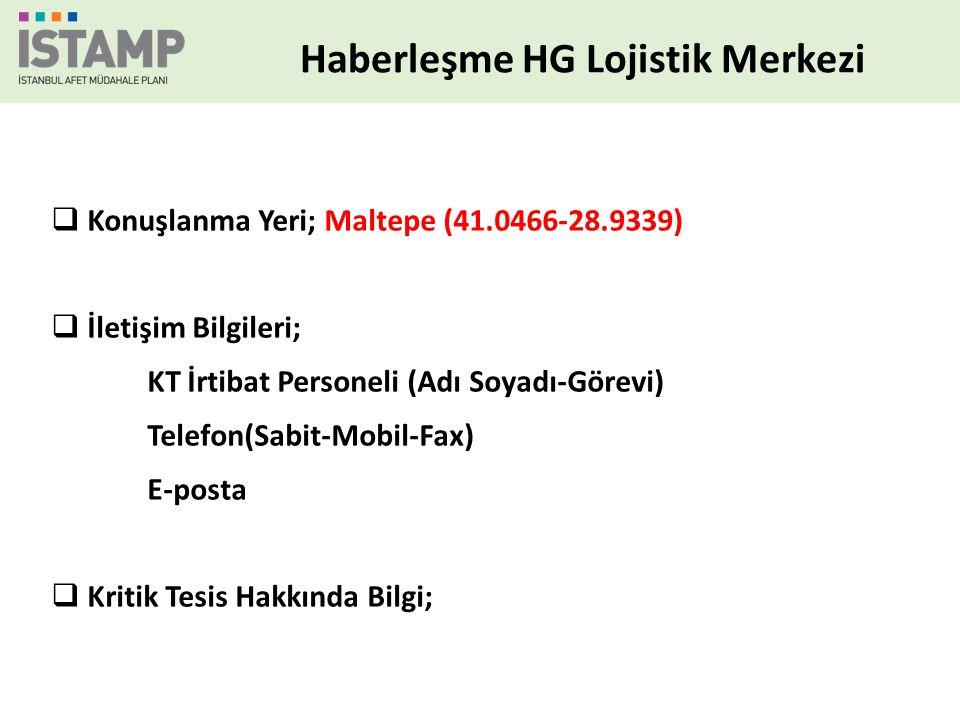 Haberleşme HG Lojistik Merkezi  Konuşlanma Yeri; Maltepe (41.0466-28.9339)  İletişim Bilgileri; KT İrtibat Personeli (Adı Soyadı-Görevi) Telefon(Sabit-Mobil-Fax) E-posta  Kritik Tesis Hakkında Bilgi;