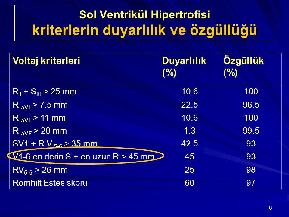 8 Sol Ventrikül Hipertrofisi kriterlerin duyarlılık ve özgüllüğü Voltaj kriterleriDuyarlılık (%) Özgüllük (%) R 1 + S III > 25 mm10.6100 R aVL > 7.5 m