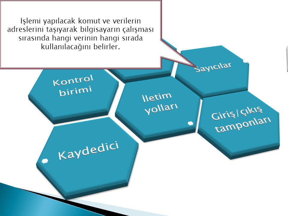 İşlemi yapılacak komut ve verilerin adreslerini taşıyarak bilgisayarın çalışması sırasında hangi verinin hangi sırada kullanılacağını belirler.