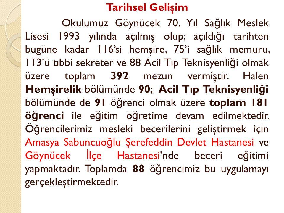 Tarihsel Gelişim Okulumuz Göynücek 70.