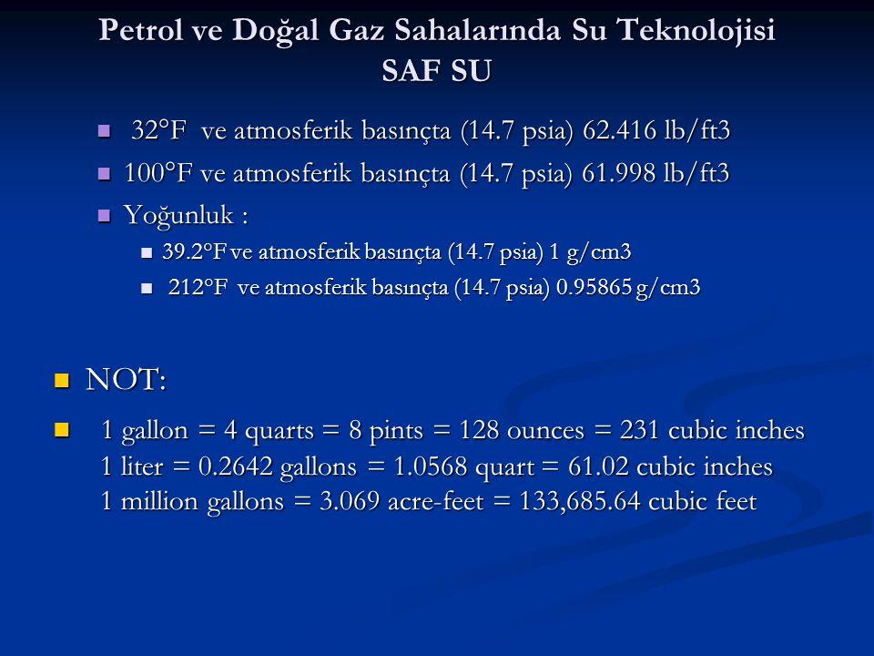 32°F ve atmosferik basınçta (14.7 psia) 62.416 lb/ft3 32°F ve atmosferik basınçta (14.7 psia) 62.416 lb/ft3 100°F ve atmosferik basınçta (14.7 psia) 61.998 lb/ft3 100°F ve atmosferik basınçta (14.7 psia) 61.998 lb/ft3 Yoğunluk : Yoğunluk : 39.2°F ve atmosferik basınçta (14.7 psia) 1 g/cm3 39.2°F ve atmosferik basınçta (14.7 psia) 1 g/cm3 212°F ve atmosferik basınçta (14.7 psia) 0.95865 g/cm3 212°F ve atmosferik basınçta (14.7 psia) 0.95865 g/cm3 NOT: NOT: 1 gallon = 4 quarts = 8 pints = 128 ounces = 231 cubic inches 1 liter = 0.2642 gallons = 1.0568 quart = 61.02 cubic inches 1 million gallons = 3.069 acre-feet = 133,685.64 cubic feet 1 gallon = 4 quarts = 8 pints = 128 ounces = 231 cubic inches 1 liter = 0.2642 gallons = 1.0568 quart = 61.02 cubic inches 1 million gallons = 3.069 acre-feet = 133,685.64 cubic feet Petrol ve Doğal Gaz Sahalarında Su Teknolojisi SAF SU