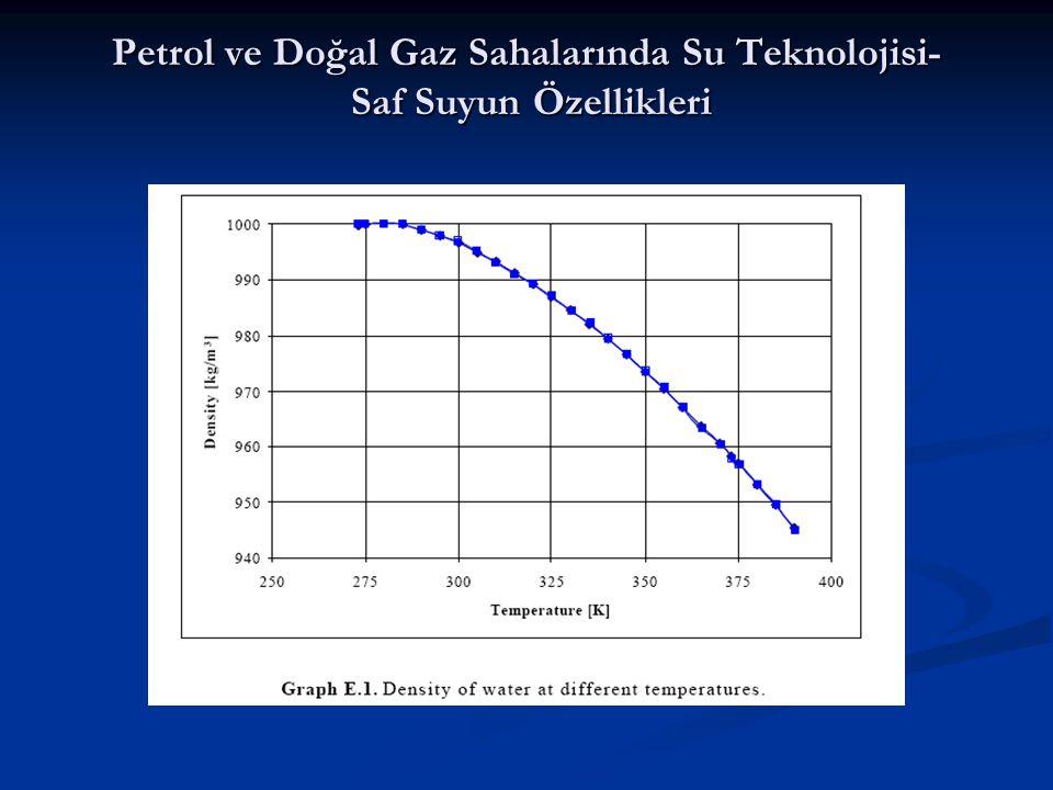 Petrol ve Doğal Gaz Sahalarında Su Teknolojisi- Saf Suyun Özellikleri